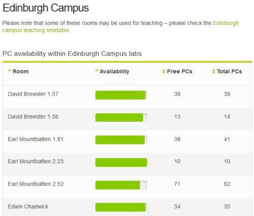 EdinburghPCrooms