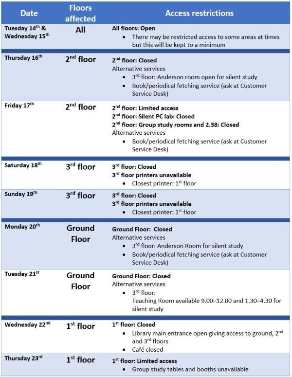 prepworkschedule
