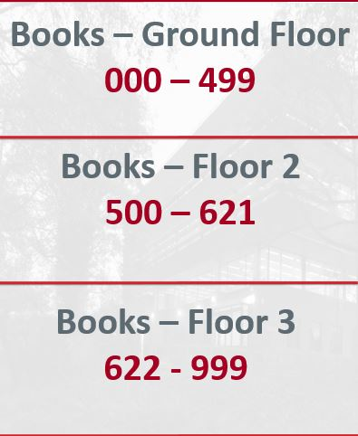 Book locations 2020