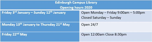 Opening hours 2020
